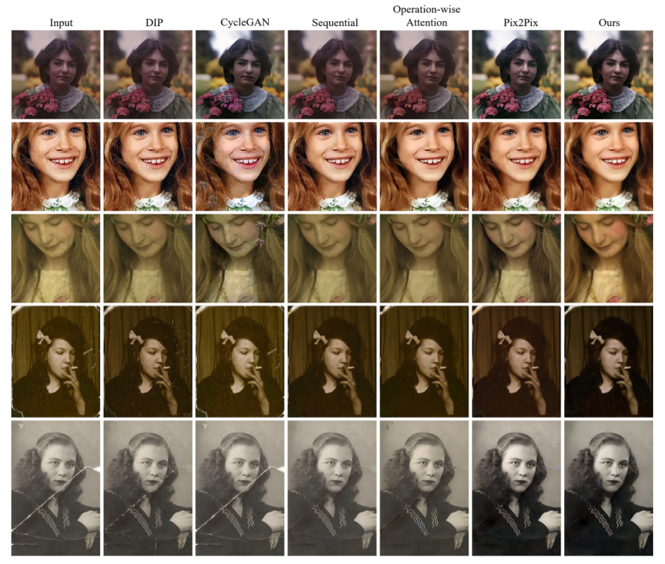 """performance of microsoft's """"bring old photos back to life"""" models with other models buggyprogrammer"""