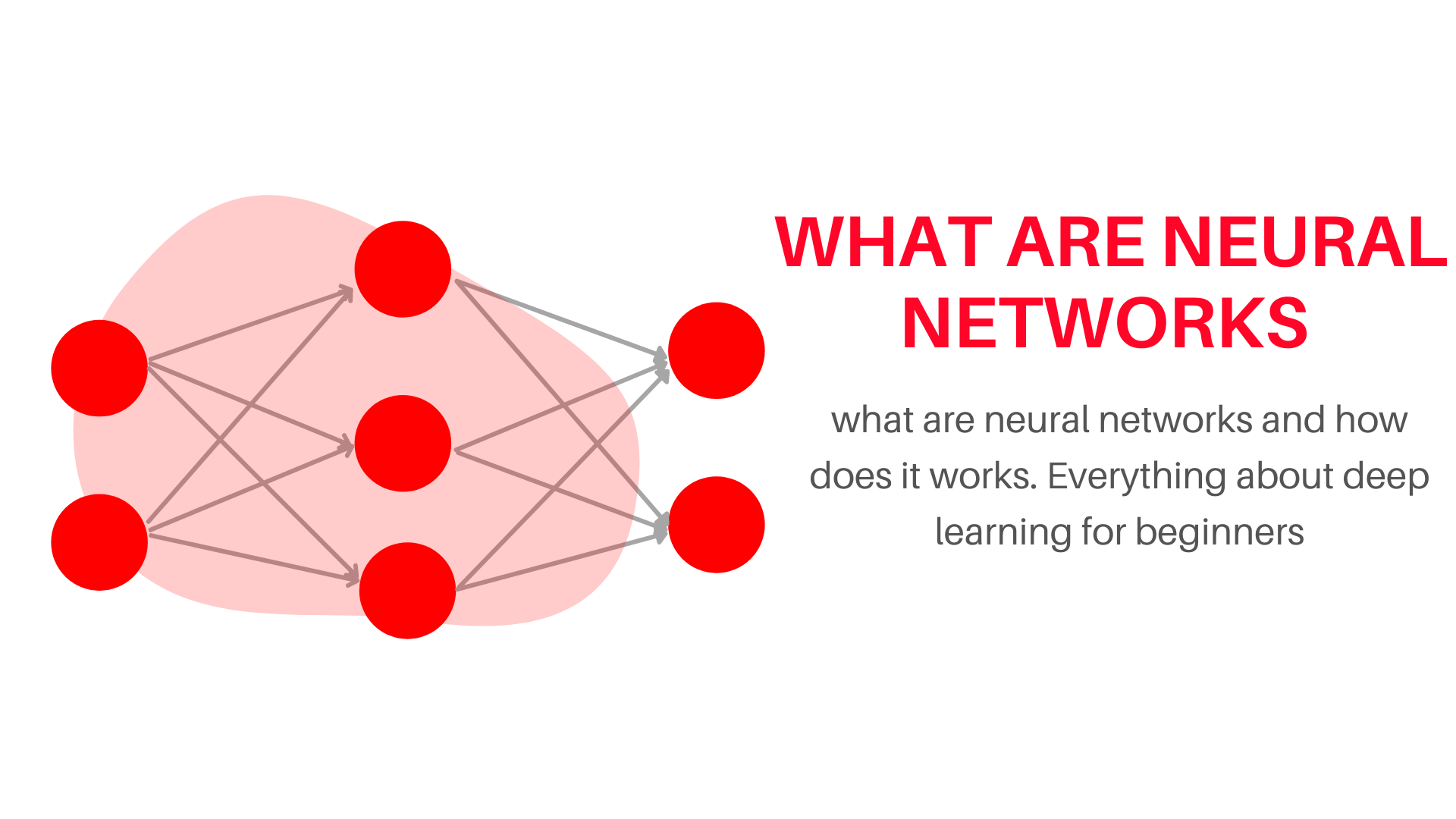 What are Neural networks and how does it works