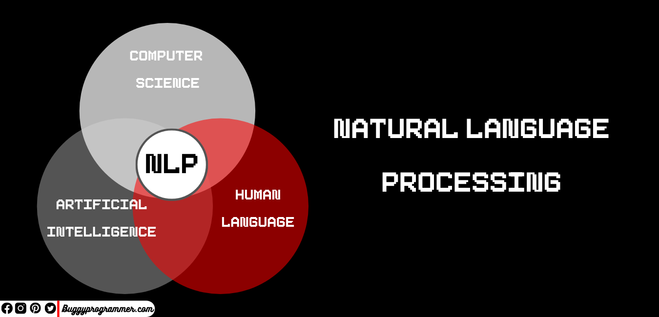 What is Natural language processing, Sub-fields of artificial intelligence, human language and computer science